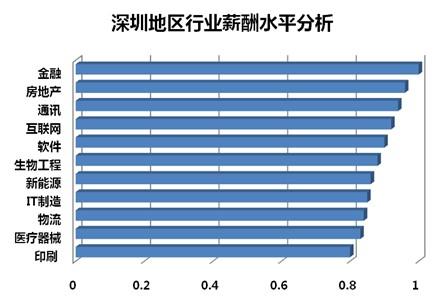 深圳侦探调查_深圳汽车美容调查_深圳调查