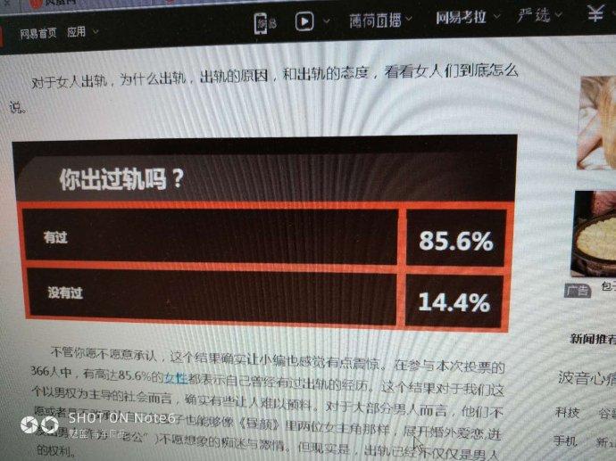 中国女性出轨率80%,你信不信?